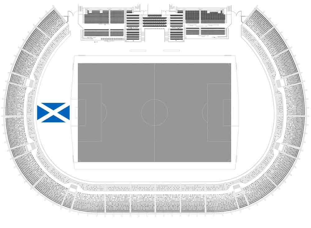 Stadi - Scozia
