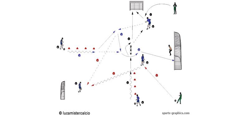Tecnica analitica e 1 contro 1 – Individual technique and 1 vs 1